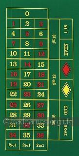 Casino no bonus ilmoittautumisen saada yksinkertaisestia
